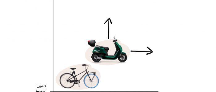 Zo zorgen we ervoor dat de deelscooter de auto in plaats van fiets vervangt