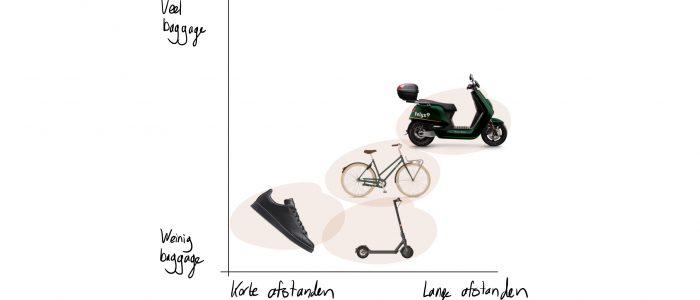 Is er nog ruimte voor de elektrische step in Nederland?
